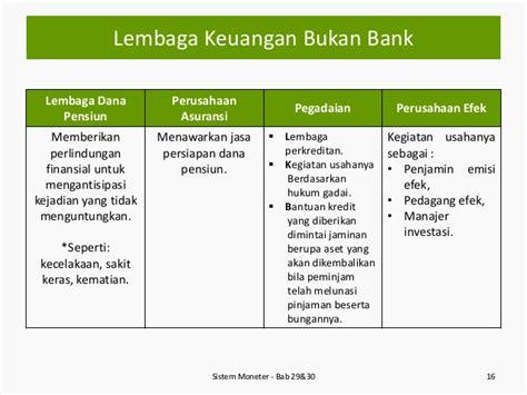 Hukum Asuransi Perlindungan Tertanggung Asuransi Deposito Usaha Pera sistem moneter bab 29 dan 30