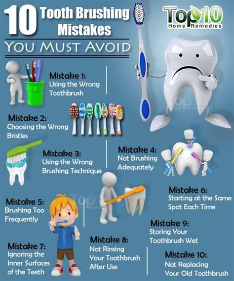 tips to avoid the 8 top mistakes when buying a house 10 tooth brushing mistakes you must avoid top 10 home