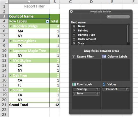 unlock pattern exle data driven marketing how to use excel s pivot tables to