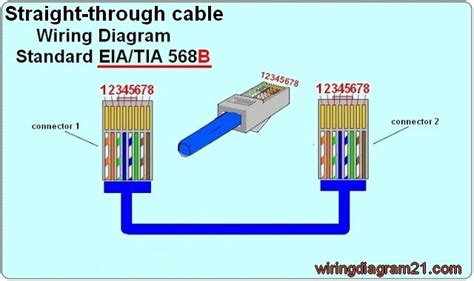 ethernet cable color code diagram ethernet cable colour