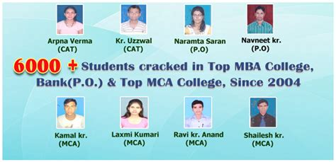 Mba In Banking Colleges by Professional Academy Top Mba Coaching In Patna Best