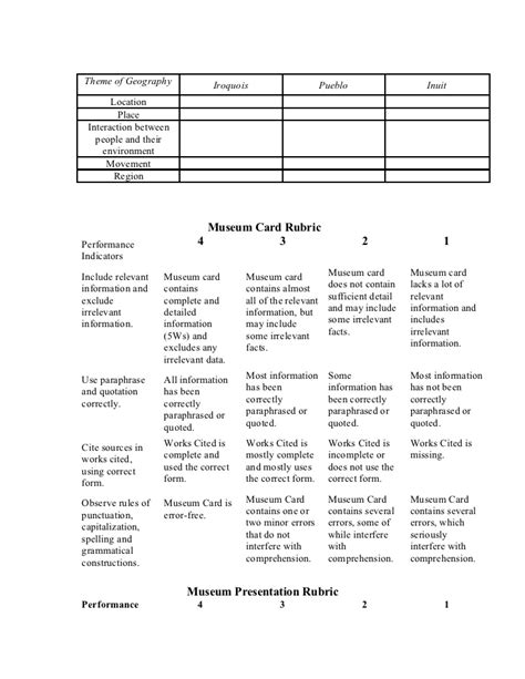 5 themes of geography rubric using the 5 themes of geography with native americans