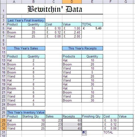 How Do I Do A Spreadsheet by How To Do Inventory Year End Calculations Working Data