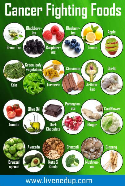 cancer diet cancer prevention diet pociask