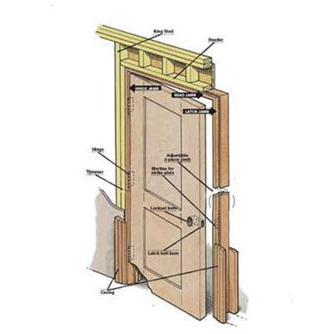 Installing A Prehung Interior Door Overview How To Install A Prehung Door This House