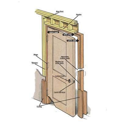 how to install a door frame exterior overview how to install a prehung door this house