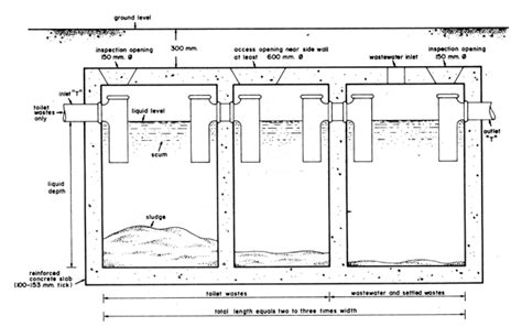 design criteria for septic tank septic tank and seepage pit help advice page 4