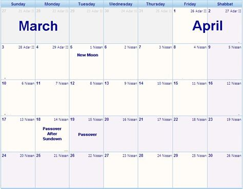 Passover Calendar Passover 2011 News Today