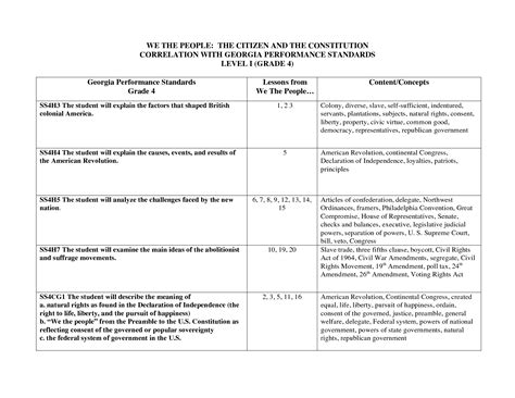 Outlining The Constitution Worksheet Answers by 10 Best Images Of Constitution Checks And Balances