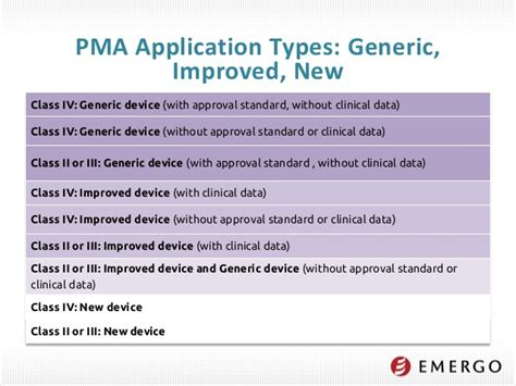 No Applicable Approval Process Was Found Japan Pmda Device Regulatory Approval Process