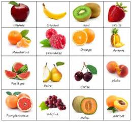 www figuras de frutas related keywords suggestions for las frutas