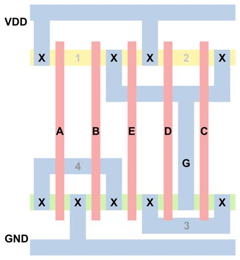 function of stick diagram in integrated circuit layout design integrated circuit transistor layout for aoi gate electrical engineering stack exchange