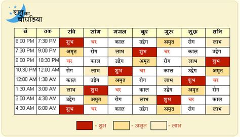 choghadiya   calendar printable    india usa uk