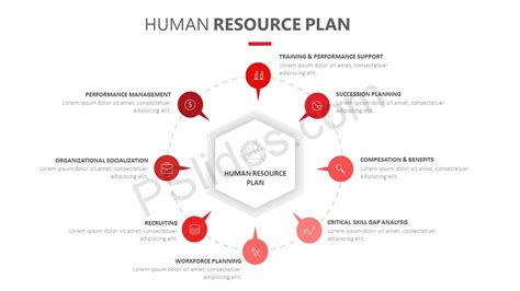 human resources plan template human resource plan powerpoint template pslides