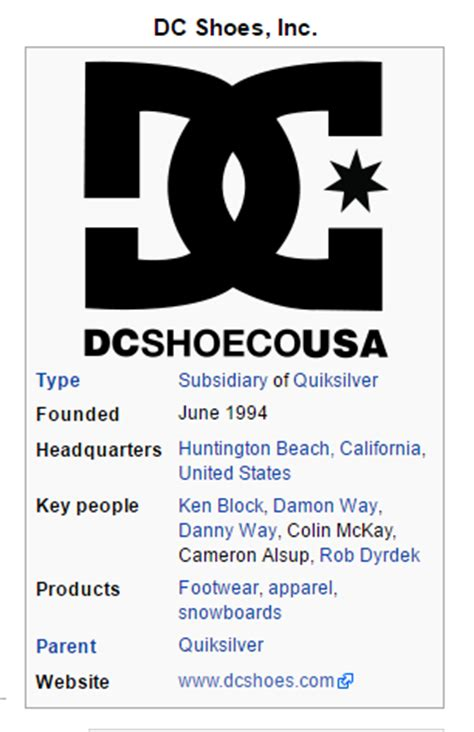 what is the meaning of slippers what does the dc stand for in dc shoes quora