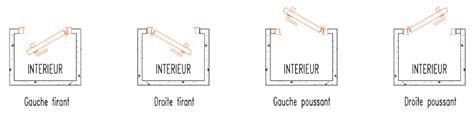 Sens D Ouverture Des Portes 4484 by Des Infos Insolites Sur L Univers De La Serrurerie Sds