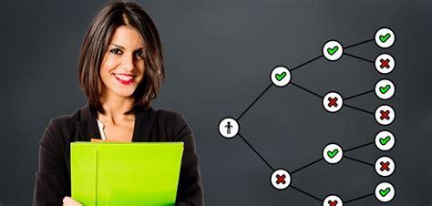 Bewerbungsschreiben Ausbildung Studienabbrecher bewerbung karriere checklisten