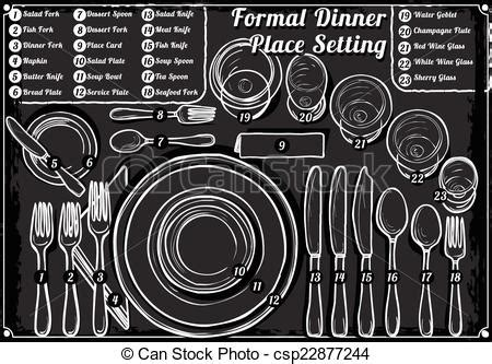 Table Setting Etiquette by Eps Vector Of Vintage Hand Drawn Blackboard Place Setting