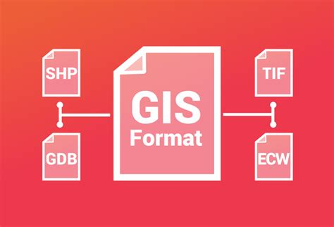 ultimate list  gis formats geospatial file