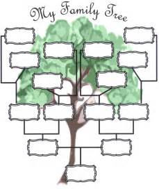 Picture Of A Family Tree Template by P S 119 Amersfort School Of Social Awareness 187 Family