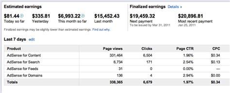 adsense express better adsense earnings reports