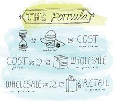 Handmade Jewelry Pricing Formula - 1000 images about pricing handmade goods on
