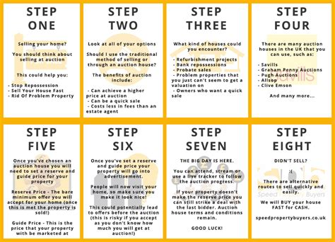 step by step on buying a house buying a house steps uk 28 images home buying process
