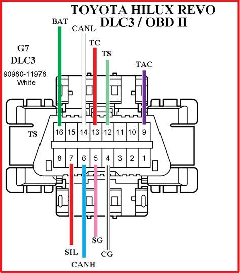 28 wiring diagram toyota revo 188 166 216 143