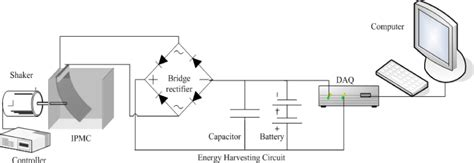 energy harvesting and green integrated circuits and systems integrated circuits piezoelectric energy harvesting 28 images piezo speaker schematic get