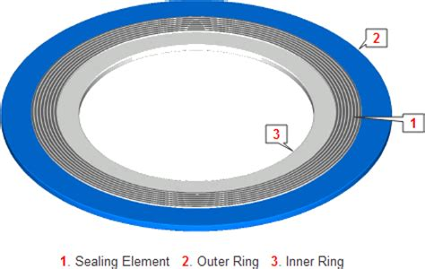 Spiral Wound Gasket 4 150 Winding Ss316 Inner C S Outer C W Gf Ches 2 flange gaskets manufacturers suppliers stockist exporters india
