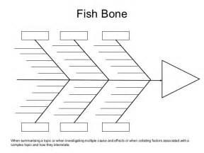 fishbone slide 15 by maisha azadi sebastiany
