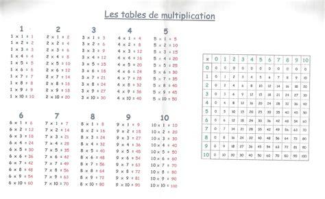 table de multiplication de 1 10 page 2 search results