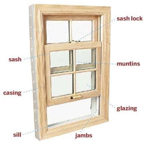 house window replacement parts best 25 wood windows ideas on pinterest cozy homes living room decor traditional
