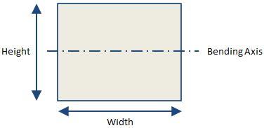 rectangular cross section cross sections calculator mechanicalc