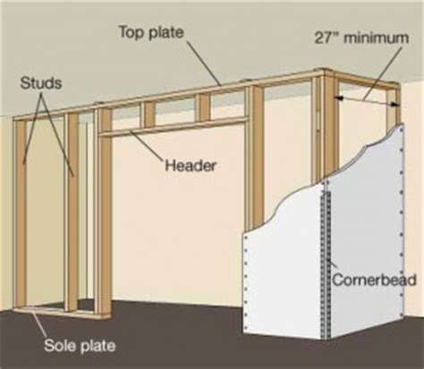 How To Build A New Interior Wall by How To Build Panel An Interior Wall