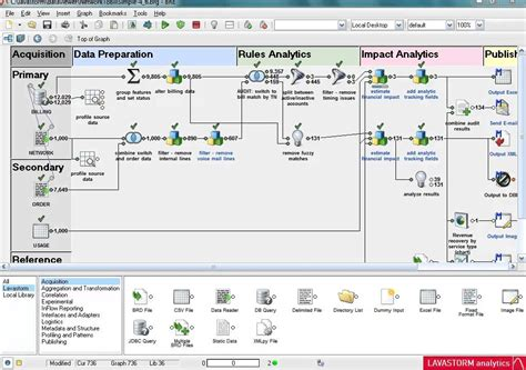qlik sense desktop quick build tutorial publishing data to qlikview with the lavastorm analytics