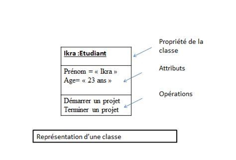 diagramme classe participante mod 233 lisation uml le diagramme de classes wikiversit 233