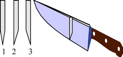 pisau deba sushi a la carte como escolher sua faca para sushi