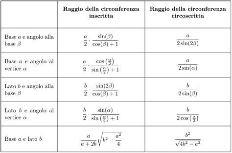 somma degli angoli interni di un triangolo isoscele pin angoli il triangolo on
