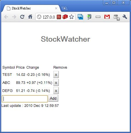 format date gwt stockwatcher google web toolkit gwt 入門 三 g t wang