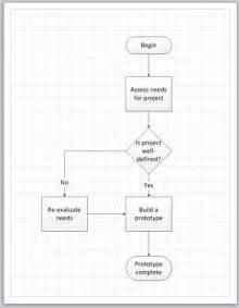 flowchart templates word sle chart templates 187 flow chart template for word