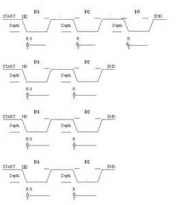 4 Time Tables Google Images