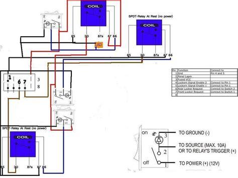 jeep tj rubicon locker wiring diagram wiring diagram this page last updated 27 feb 2009