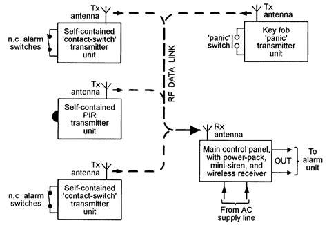 hawk alarm wiring diagram alarm free printable