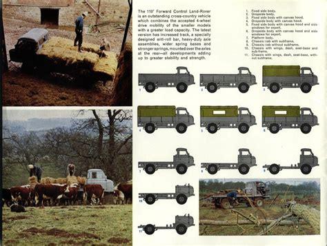 Buku Agendaagenda Buku Ii 707 land rover forward controls