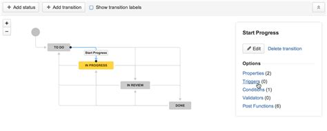 jira workflow transition configuring workflow triggers atlassian documentation