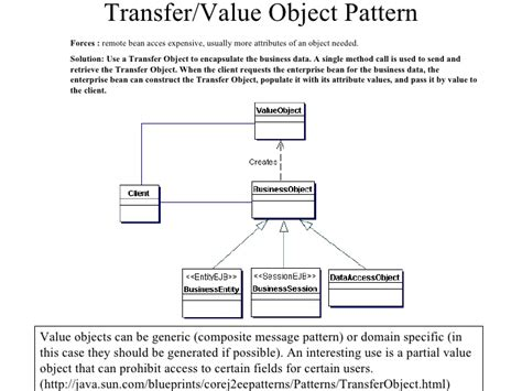 java pattern value object ppt version the kriha org homepage systems and technologies