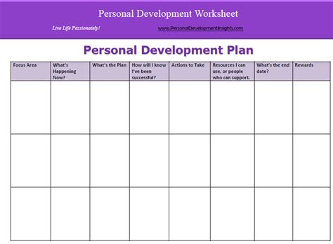 Personal Development Plan Template 6 personal development plan templates excel pdf formats