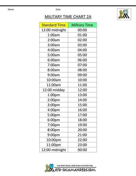 time conversion chart time conversion chart search engine at