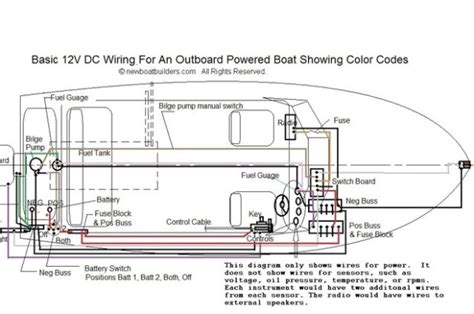 xpress boat wiring diagram wiring diagram manual